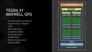 X1-GPU